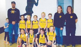 Girls' YBA Basketball…