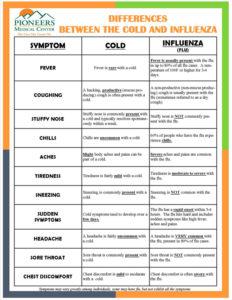 cold_vs_flu
