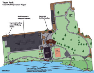 Diagram of proposed town park improvements.
